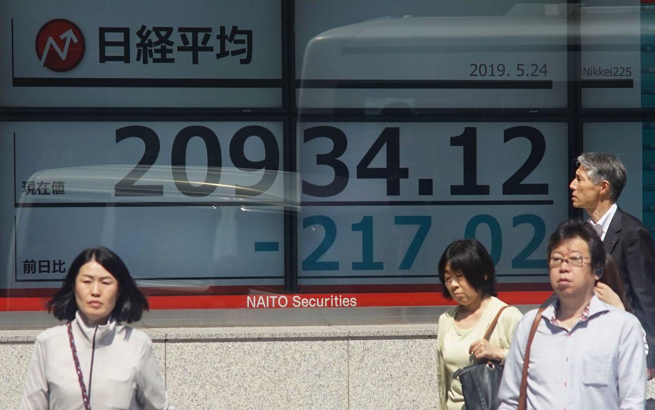 東京股市今天收高。 法新社
