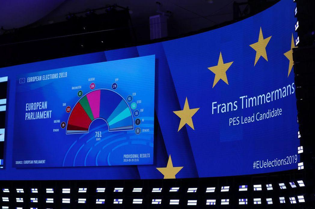 歐洲議會選舉初步結果揭曉,主流政黨尚能保住優勢。 (路透)