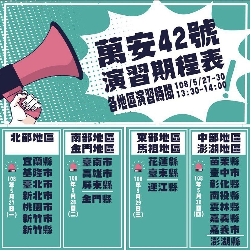 「軍民聯合防空(萬安42號)演習」將於5月27日至30日間,區分北、中、南、東部...