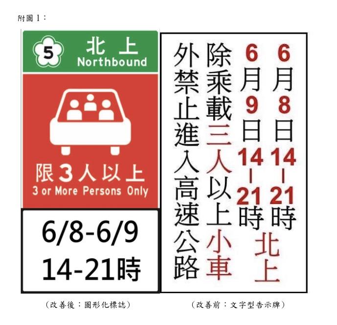 高速公路實施高乘載管制之交流道入口「前」所設置預告標誌,將從白底黑字之文字型告示...