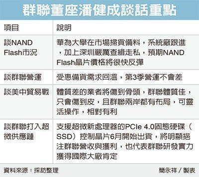 華為掃貨 NAND將掀搶購潮