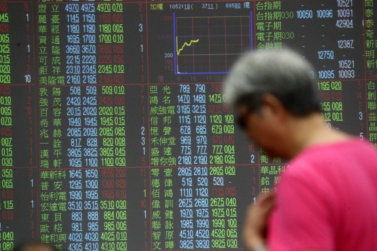 明晟(MSCI)指數編纂公司調整第2季度指數權重,今(28)日收盤生效,台股在亞...