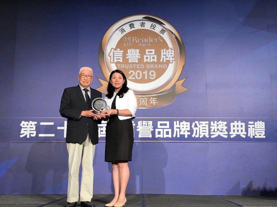 第21屆「讀者文摘信譽品牌」大調查結果於28日揭曉;台灣虎航自2016年首度於低...