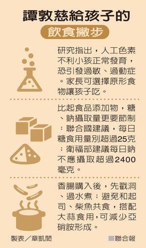 譚敦慈給孩子的飲食撇步。製表/章凱閎