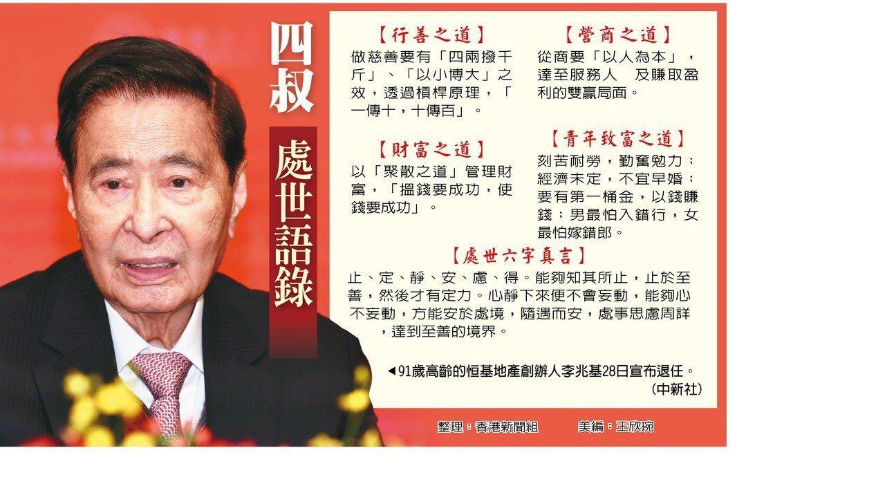 5600億王國…91歲香港恒地主席李兆基 交棒兩子 香港中國通訊社