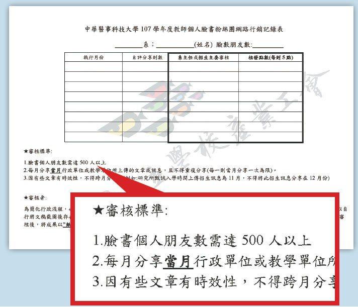 近日傳出中華醫事科技大學要求教師「臉書朋友數需達500人以上」及行銷。 圖/教團...