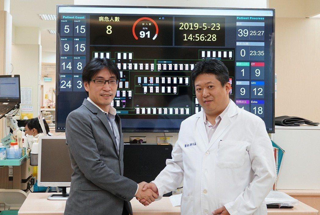 成大醫院急診室所打造的智慧急診現場管理系統,已通過第一階段測試,成大醫院急診病房...