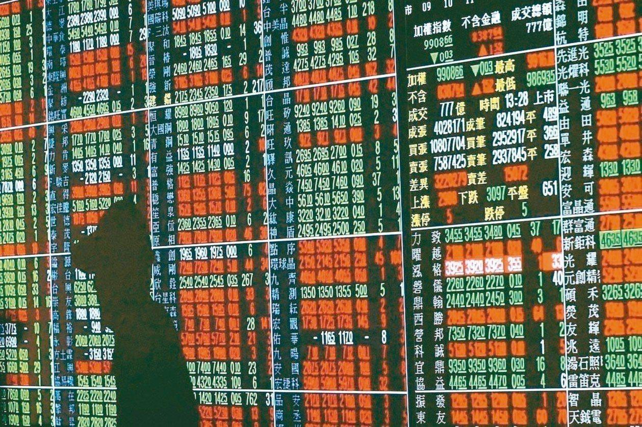 基金經理人表示,在外資並未撤出台灣、高殖利率、企業獲利走出谷底等三因素支撐下,台...