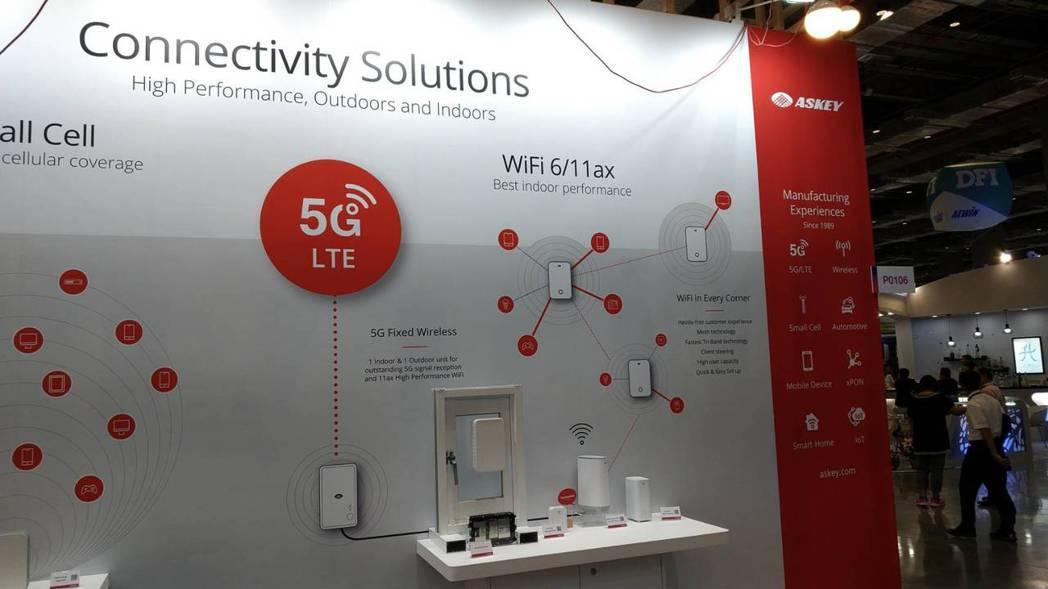 亞旭5G解決方案,協助公部門與企業用戶布署新一代網通環境。 亞旭電腦/提供
