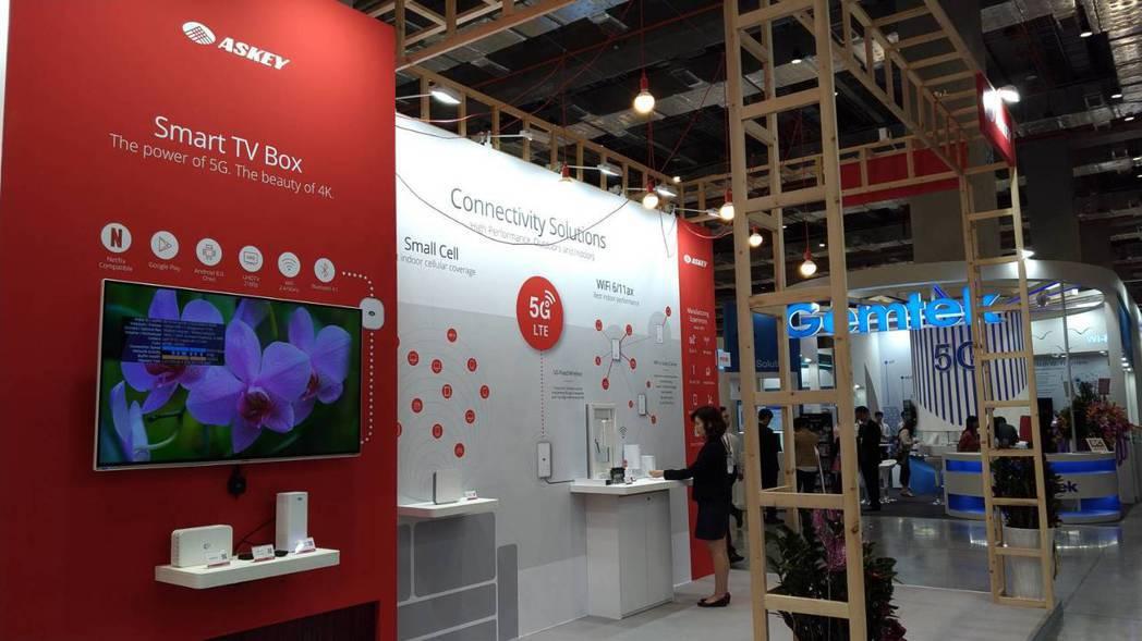 亞旭電腦30周年,具體展現多元化智能產品的整合開發與創新能力。 亞旭電腦/提供