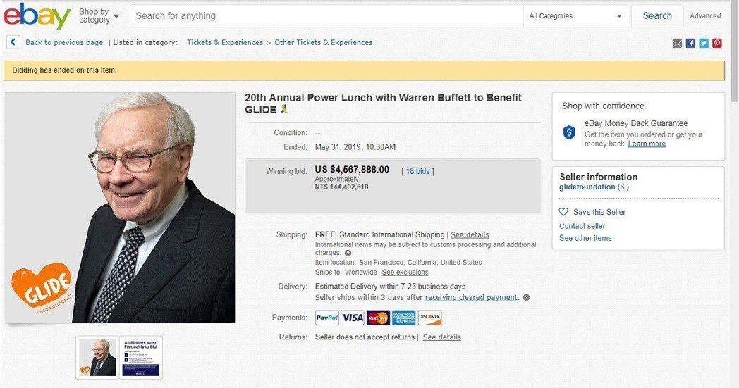 「股神」巴菲特的年度慈善午餐拍賣會結標,以約457萬美元天價再創新紀錄。  圖/...