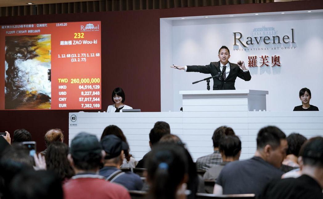 羅芙奧「亞洲現代與當代藝術」拍賣會,成交總金額近8億元,金額成交率高達153.8...