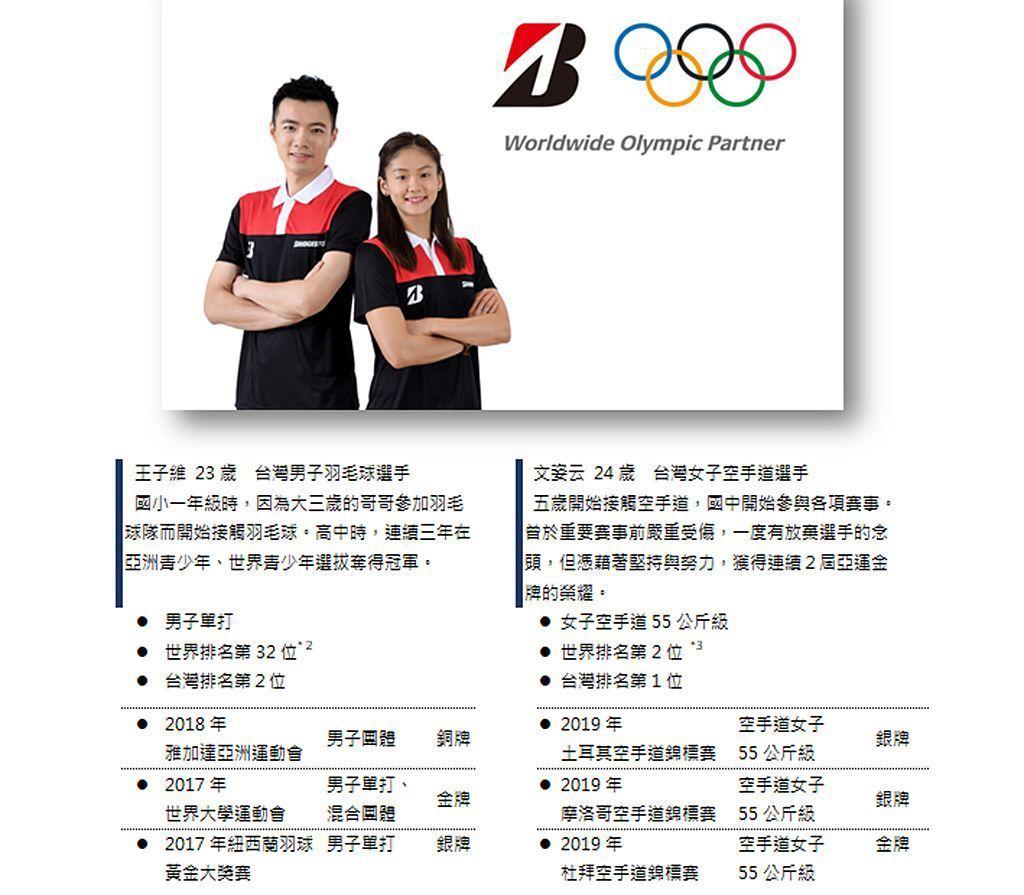 羽球國家代表隊王子維、空手道國家代表隊文姿云經歷。 圖/普利司通提供