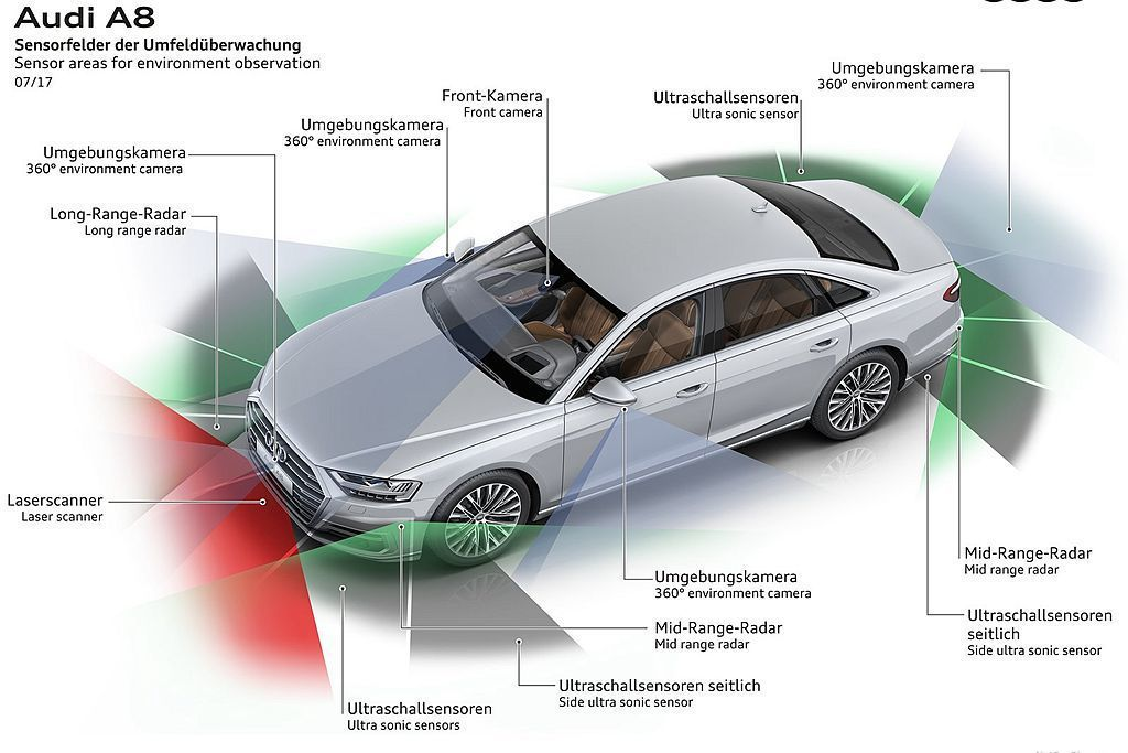 全新世代Audi A8車系標配Audi公路行車輔助套件、都會行車輔助套件與360...