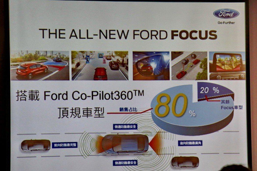 全新Focus有將近八成售出車款均搭載Co-Pilot360。 記者陳威任/攝影