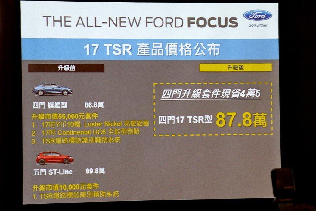 The All-New Ford Focus EcoBoost 182 17TS...