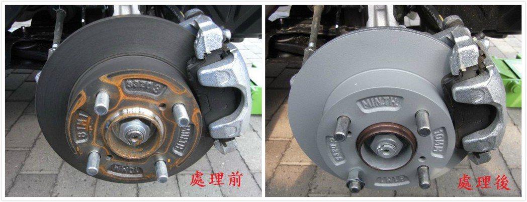 圖右為已使用ROVAL(羅巴魯)冷鍍鋅防鏽塗料,達超級防鏽效果。美力華/提供