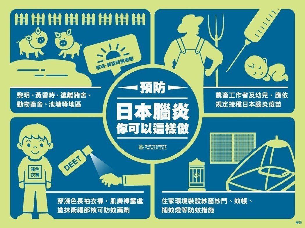 預防日本腦炎應避免在黃昏與黎明時分,於病媒蚊孳生地點活動;若無法避免,記得穿著淺...