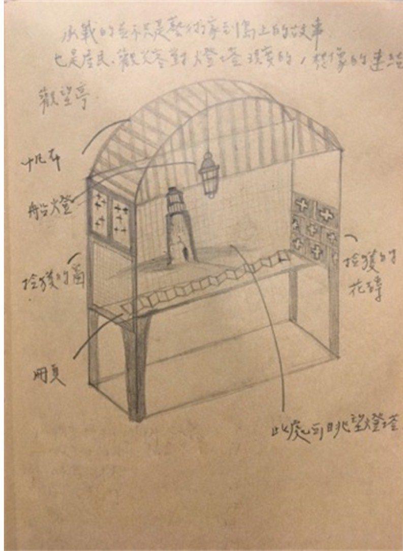 藝術家盧芛、段沐觀望亭設計草圖。圖/盧芛、段沐提供