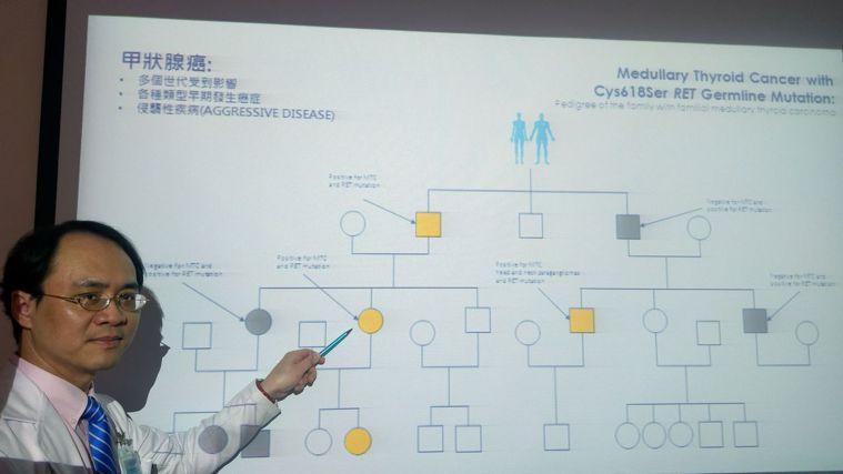 醫師彭正明近期發現,有多個家族有2人以上同時罹患甲狀腺癌的案例。記者趙容萱/攝影