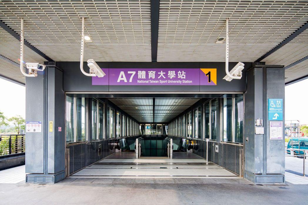 A7體育大學站。