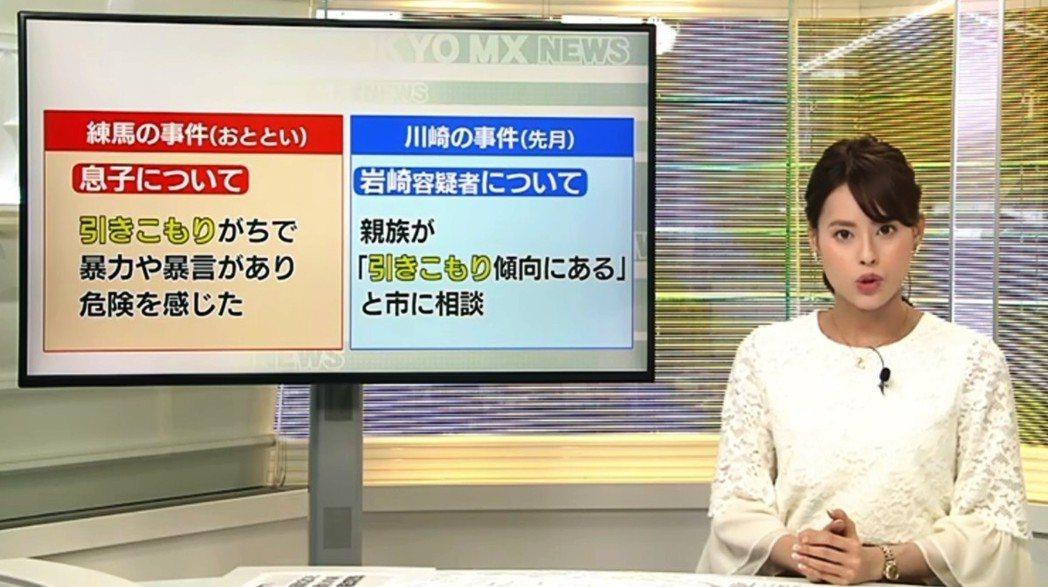 川崎殺傷事件與熊澤殺人事件,各家媒體都指向了中高齡繭居族的現象。但是各大媒體天天...