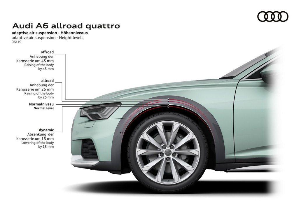 A6 allroad quattro的氣壓懸吊可以根據駕駛模式不同主動切換高度。...