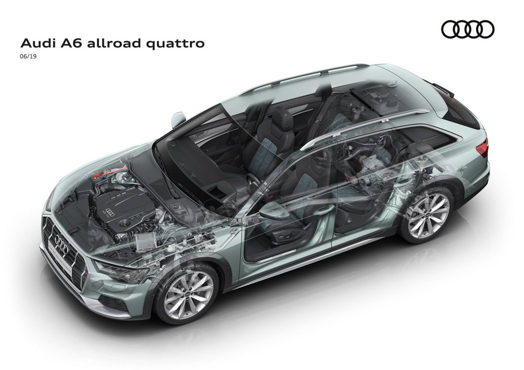 Audi當家的Quattro四輪傳動系統。 摘自Audi