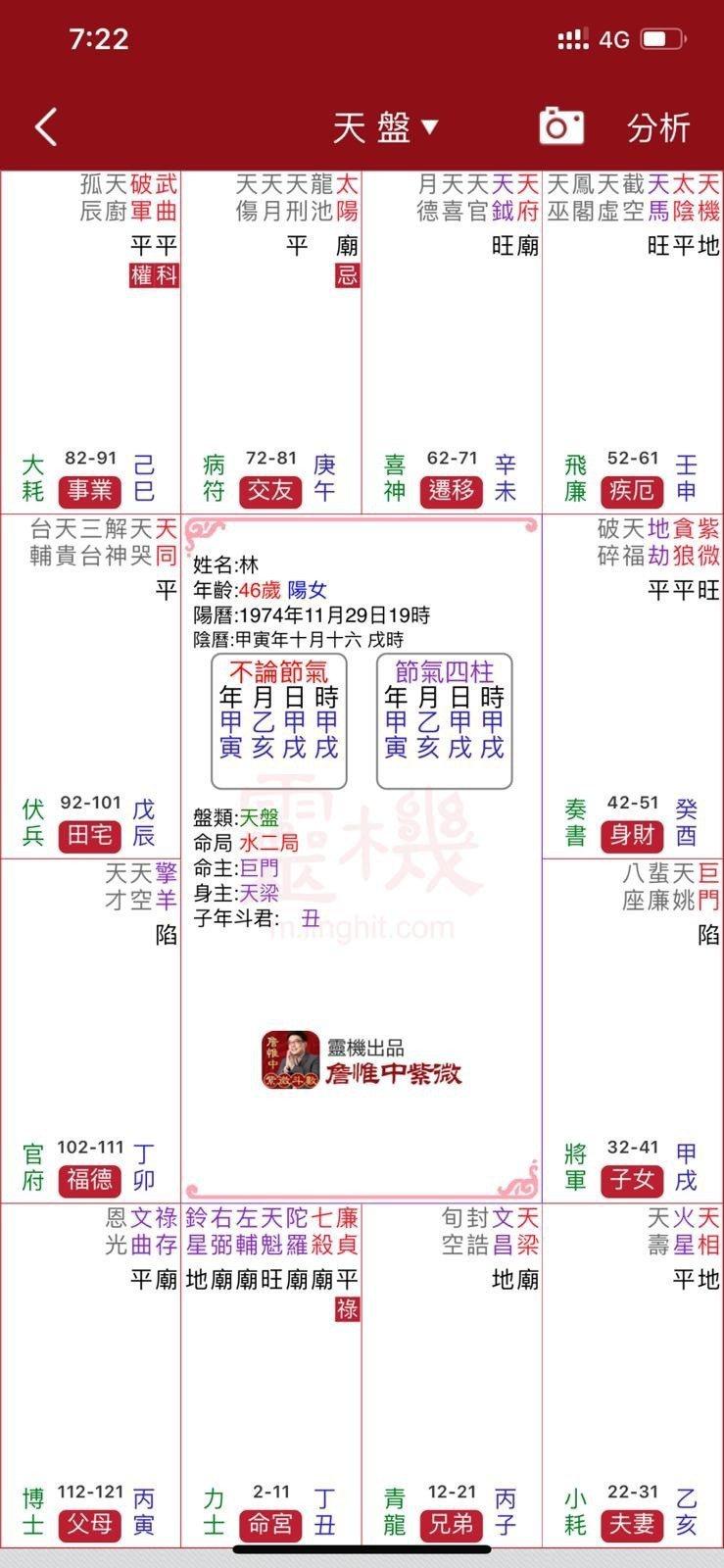 詹惟中把林志玲的婚期拿來賭自己的招牌,這是他為林志玲測的紫微。圖/詹惟中提供