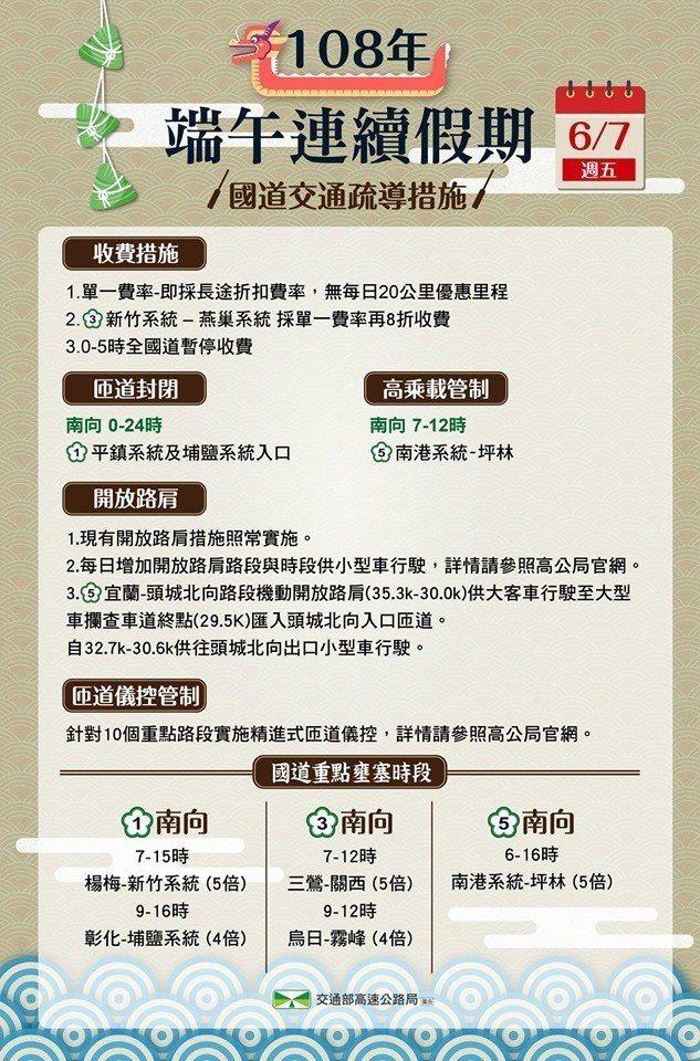 6月7日國道交通疏導措施。圖/取自交通部臉書