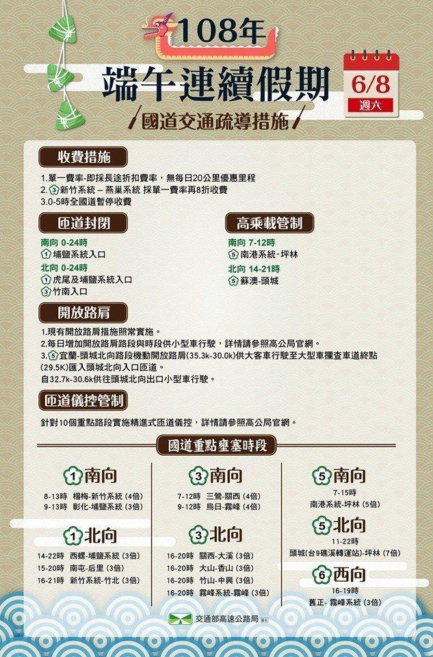 6月8日國道交通疏導措施。圖/取自交通部臉書