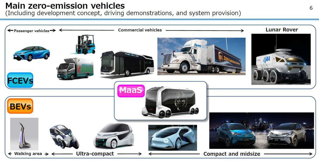 Toyota電動車計畫不僅只有乘用車適用。 摘自Toyota