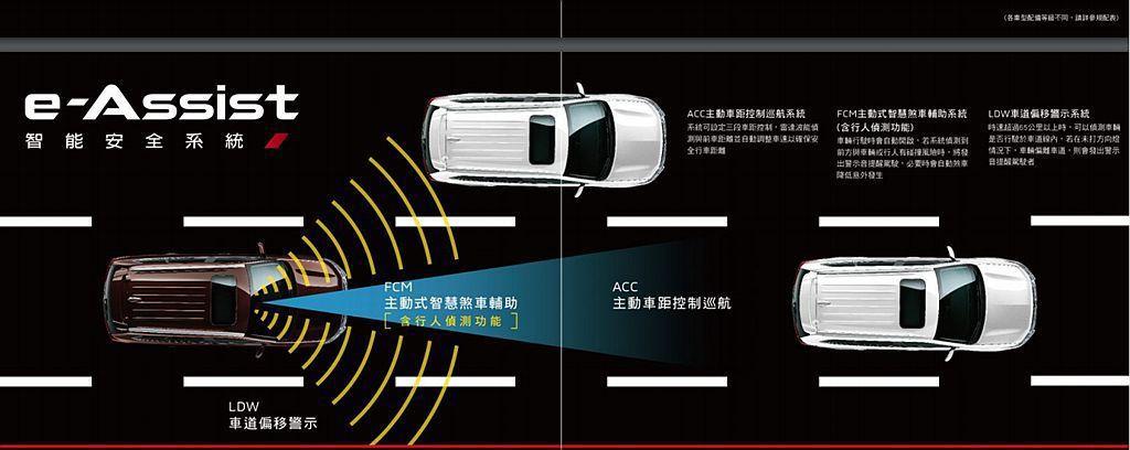 三菱Outlander雖然沒有全速域ACC系統加持,但全車型標配e-Assist...