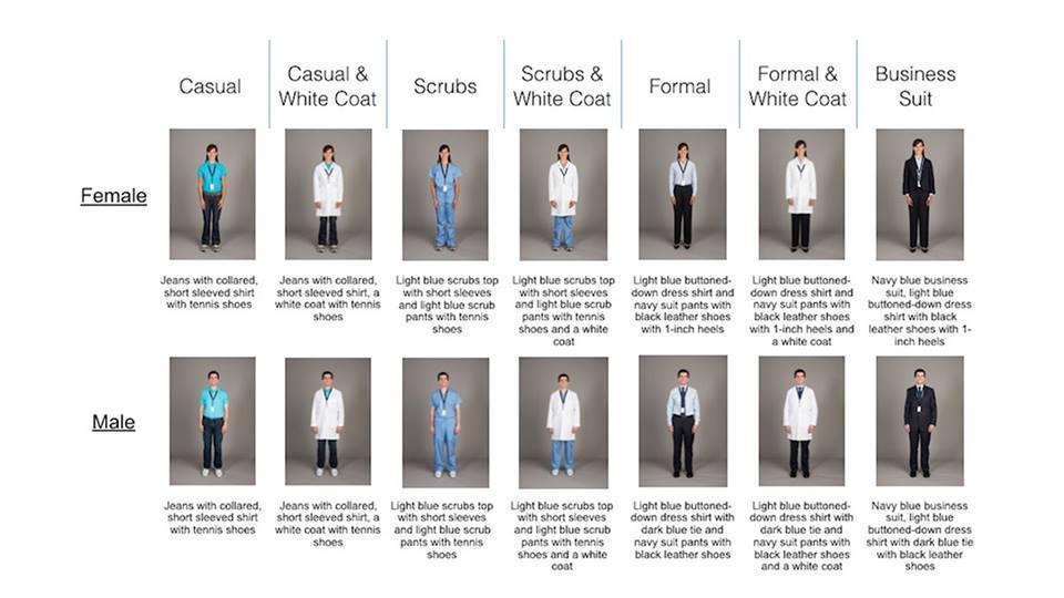 美國一項針對醫師形象的調查發現,逾五成病人認為醫師的服裝穿著極度重要,無論男女醫...