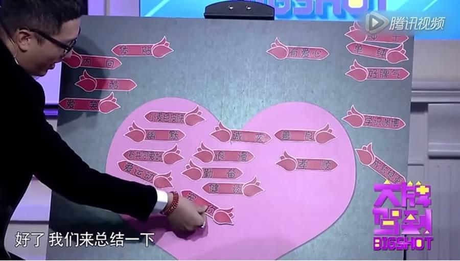 林志玲曾在2015年上「大牌駕到」提及自己的擇偶條件。圖/摘自Youtube截圖