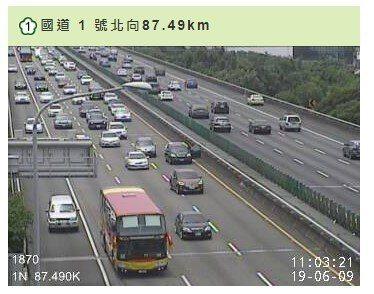 今天上午國1北向87.6公里發生小客車追撞事故,回堵約3公里。圖/高公局提供