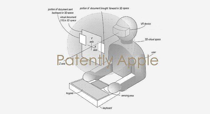 圖擷自Patently Apple