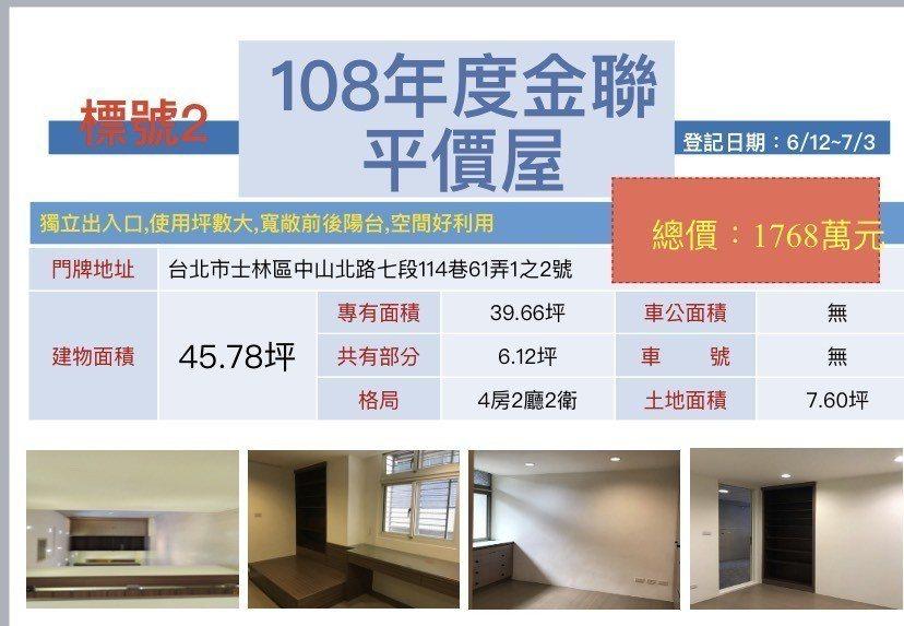 台北市中山北路七段華廈為金聯平價物之一。圖/台灣金聯公司提供
