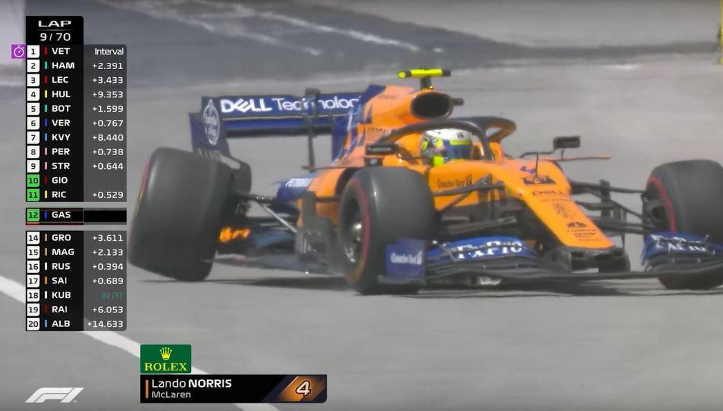 Norris在與Verstappen激戰幾回合後車輛就出現損壞退場。 摘自F1