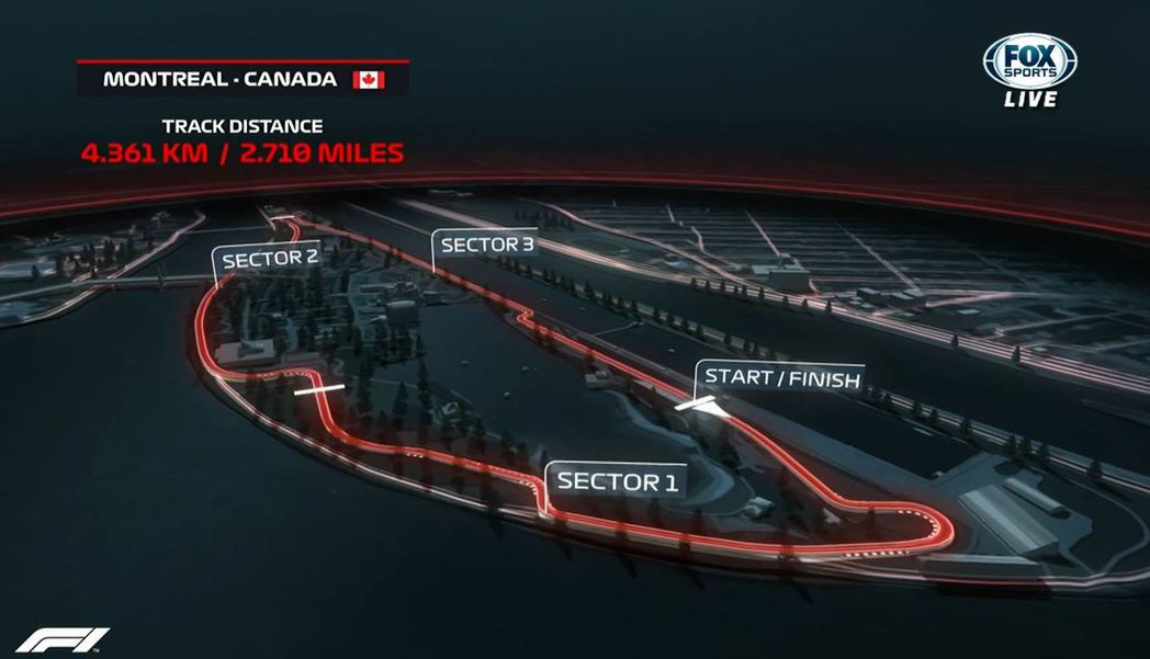 加拿大蒙特婁Gilles Villeneuve賽道。 摘自FOX+