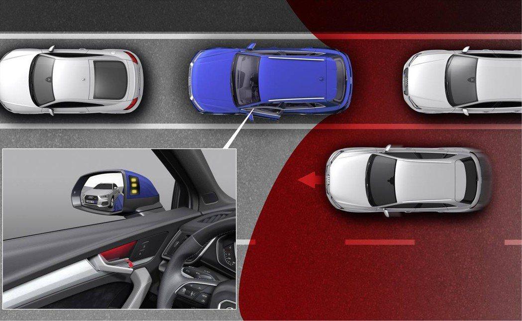 Audi Taiwan提供