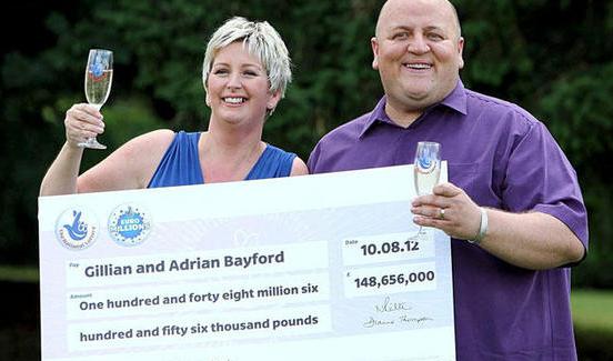 阿德里安2012年贏得彩券,不但和太太以香檳慶祝還買下昂貴的莊園。圖擷自lott...