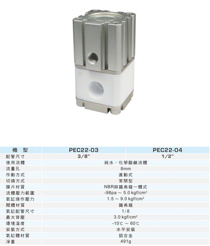 SHAKO「PEC22氣控閥」。 業者/提供