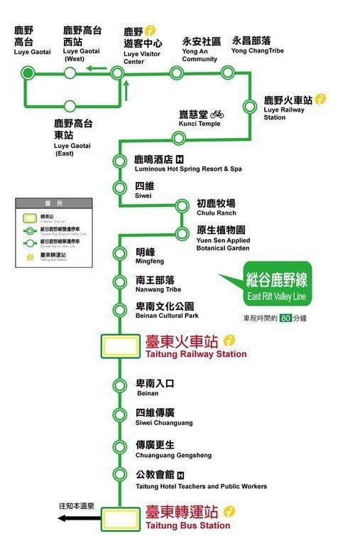 圖/台東縣政府觀光旅遊處