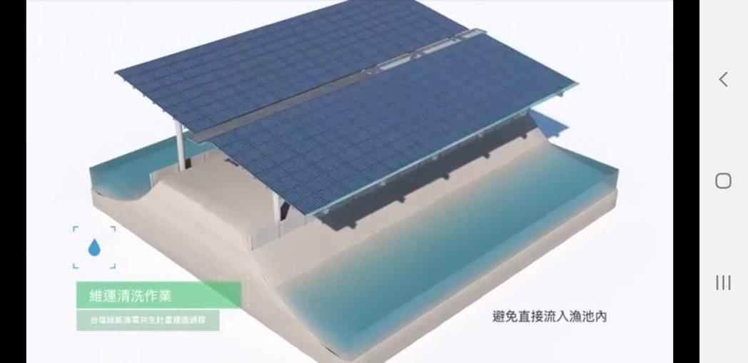 台鹽綠能在七股、北門等地積極推動漁電共生。圖/台鹽綠能提供
