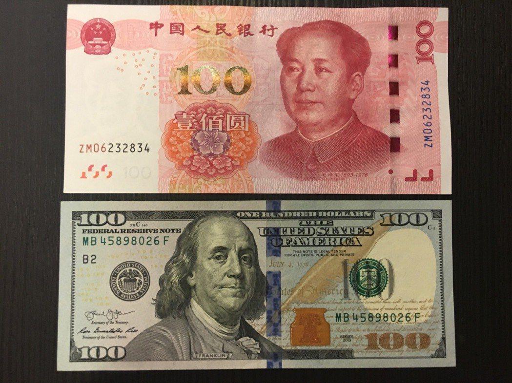 人民幣貶值預期再起,瑞銀預估,人民幣兌美元可能在未來三個月內貶破7.0關卡。記者...