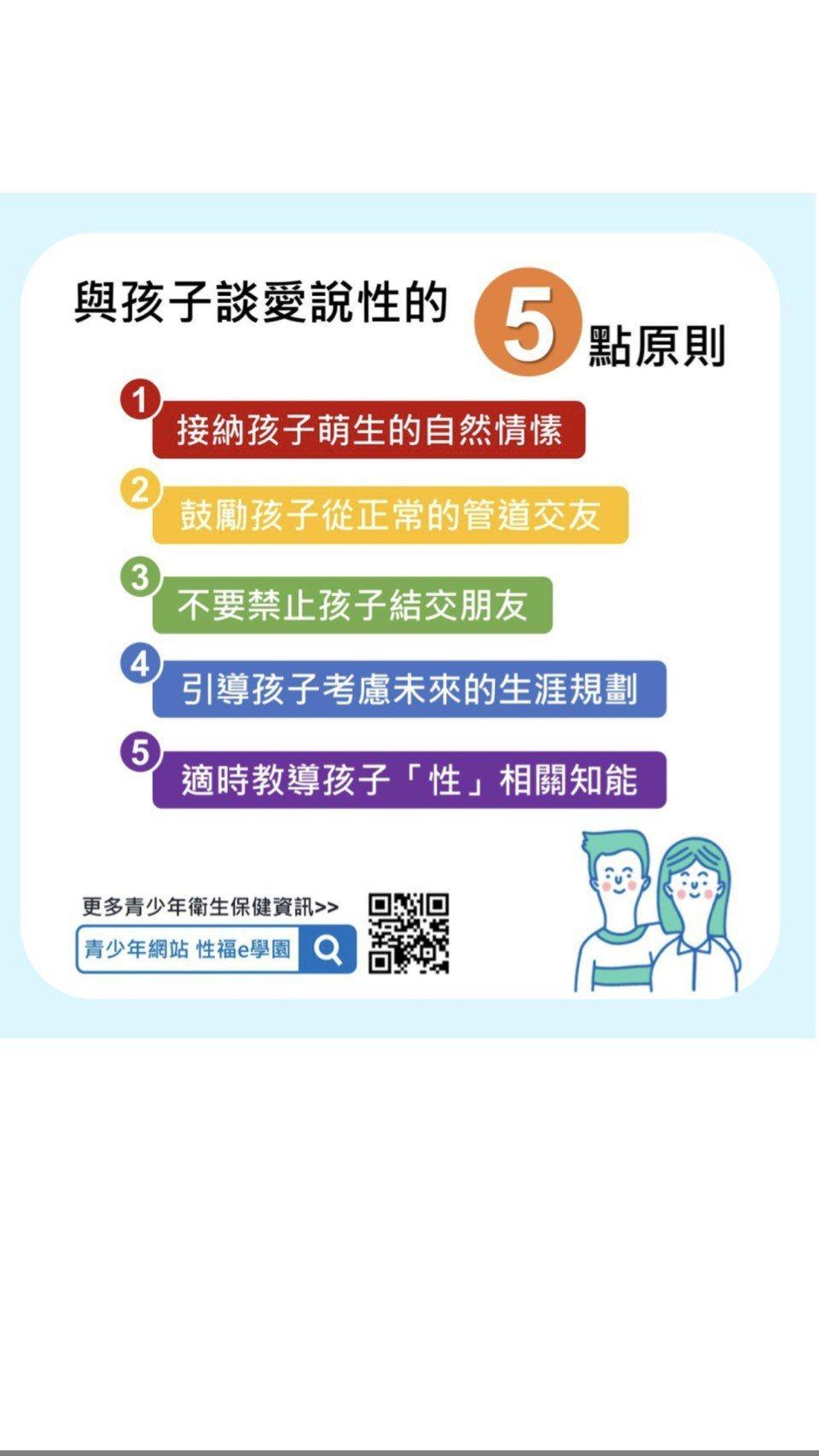 國健署建議家長,與青春期孩子談論性與愛議題時,可參考五原則。圖/國健署提供