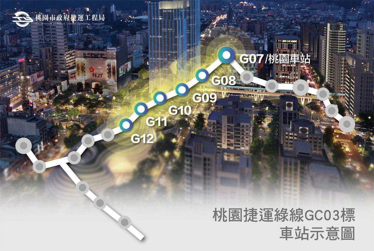 桃園首條自辦興建的捷運綠線地下段GC03標經評選,由互助營造團隊獲選最有利標廠商...