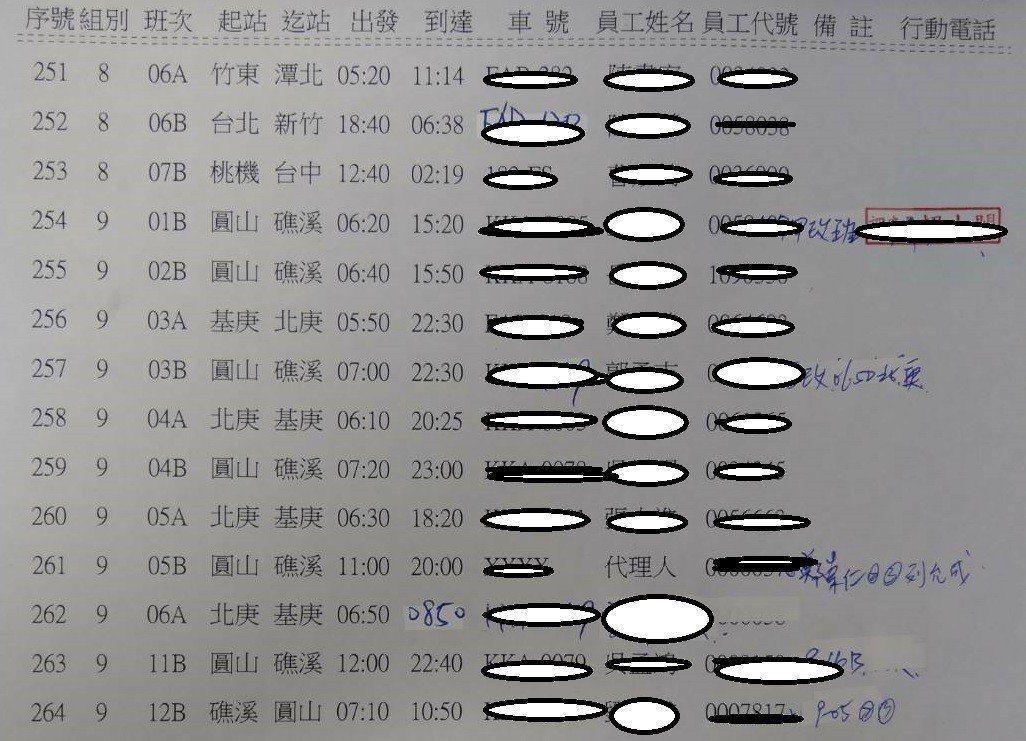 有國道客運駕駛看不慣現在的血汗工時,向台灣汽車客運業產業工會提供一份今明兩天的派...