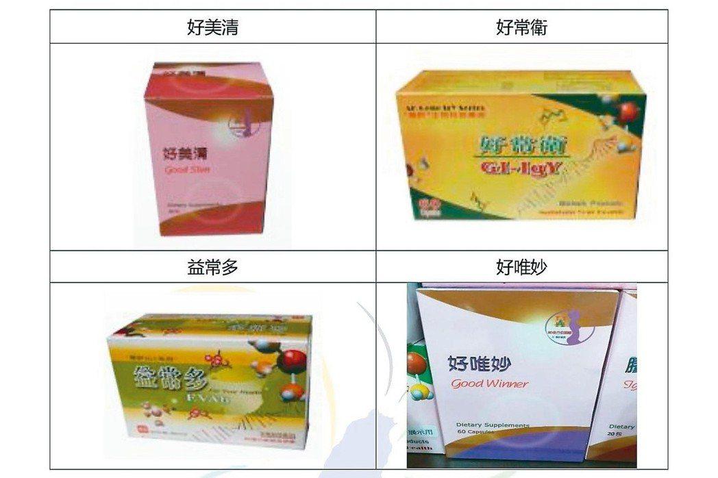 華肝基因股份有限公司被查獲使用過期九年的蛋黃粉,使用在28款產品中。 圖/食藥署...